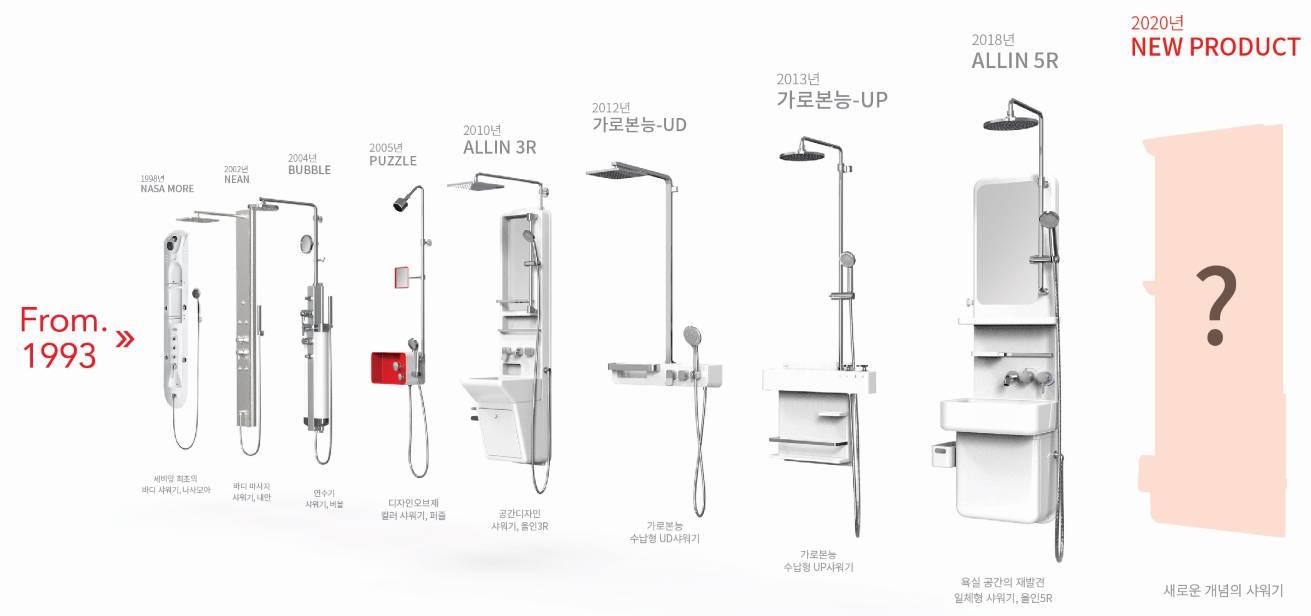 세비앙이 만들어간 샤워기 디자인들